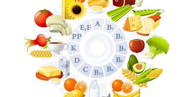 Aminozuren en vitaminen